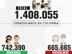 Venezolanos-en-Colombia-696x381