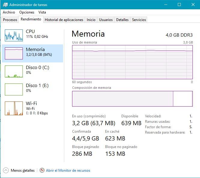Gráfico de uso de memoria RAM